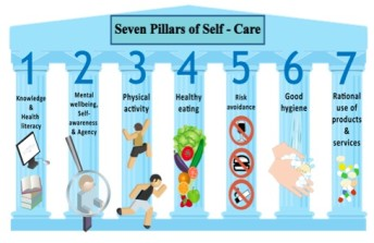 What is Self-Care? - ISF