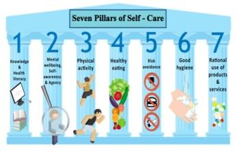 7 caring habits