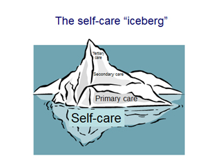 self-care-iceberg