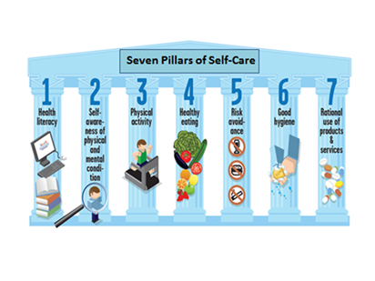 seven-pillars-self-care